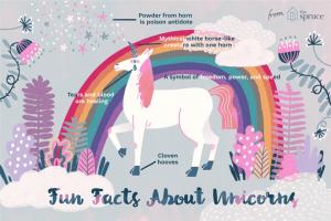 Conocé todo ¿Son los unicornios reales ?